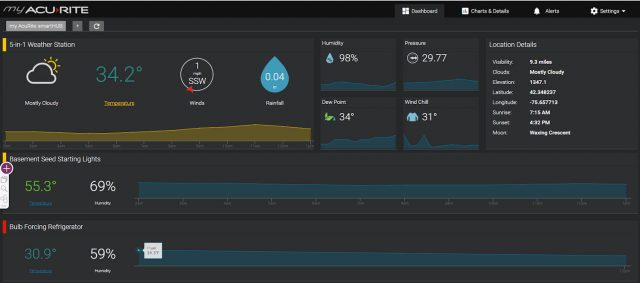 updated my acurite dashboard